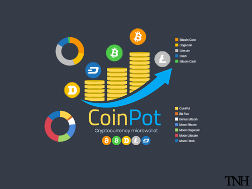 Make profit online with Coinpot Microwallet